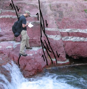 Field work on the Grinnell Formation at Red Rock Canyon, Waterton Lakes National Park, Alberta