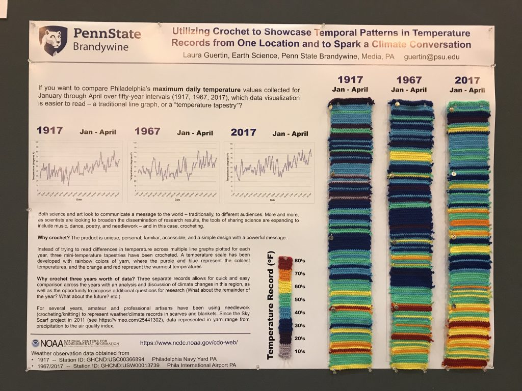 Dr Gs Agu17 Spotlight Crocheted Temperature Tapestries To