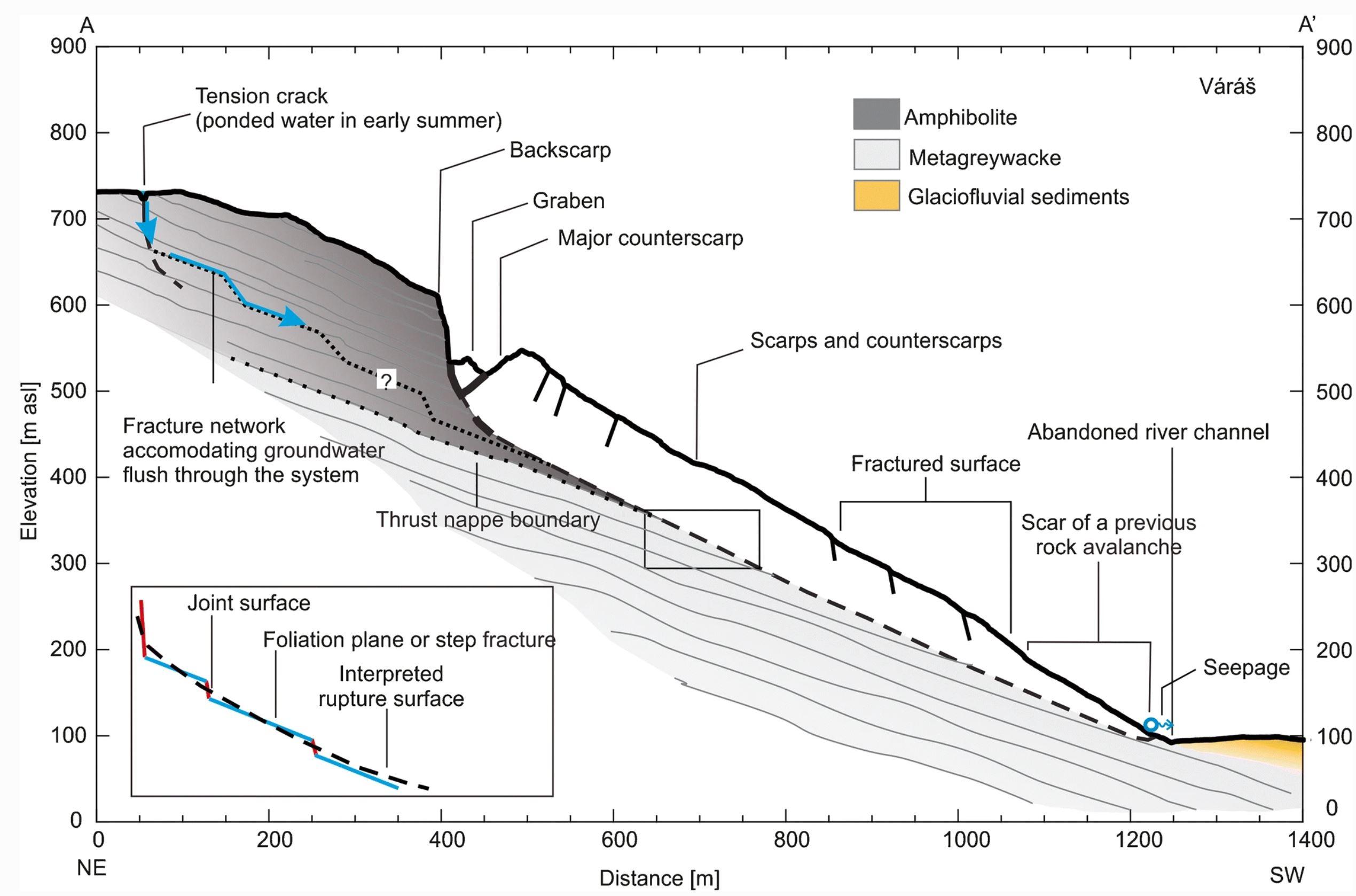 The Váráš rock slope deformation in Troms County, northern Norway,