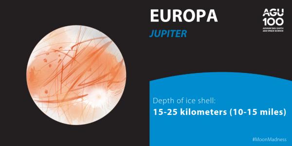 Europa moon of Jupiter. depth of ice shell: 15-25 kilometers