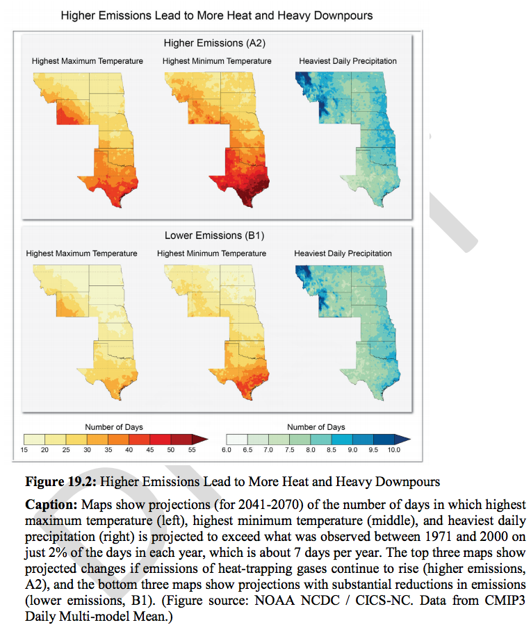From draft US Climate Assessment that will be released this week.