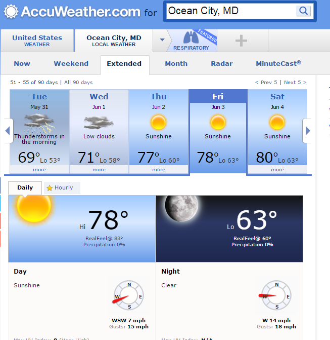 Accuweather Forecasts To 90 Days Are Scientifically